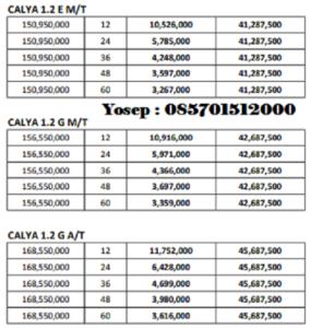 Paket Kredit Toyota di Bogor